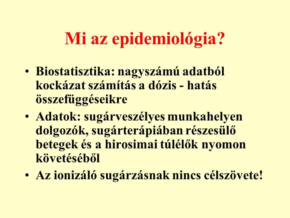 Mi az epidemiológia? •Biostatisztika: nagyszámú adatból kockázat számítás a dózis - hatás összefüggéseikre •Adatok: sugárveszélyes munkahelyen dolgozó