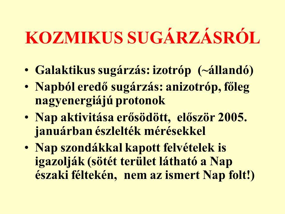 KOZMIKUS SUGÁRZÁSRÓL •Galaktikus sugárzás: izotróp (~állandó) •Napból eredő sugárzás: anizotróp, főleg nagyenergiájú protonok •Nap aktivitása erősödöt