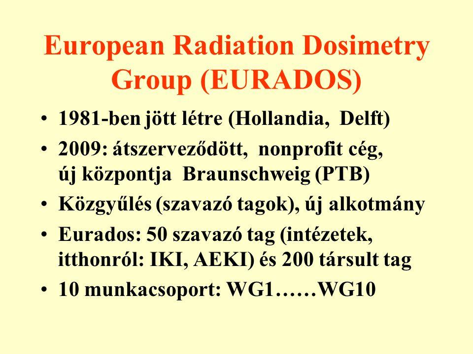 European Radiation Dosimetry Group (EURADOS) •1981-ben jött létre (Hollandia, Delft) •2009: átszerveződött, nonprofit cég, új központja Braunschweig (