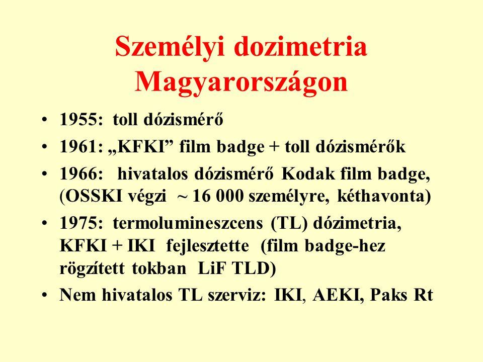 """Személyi dozimetria Magyarországon •1955: toll dózismérő •1961: """"KFKI"""" film badge + toll dózismérők •1966: hivatalos dózismérő Kodak film badge, (OSSK"""