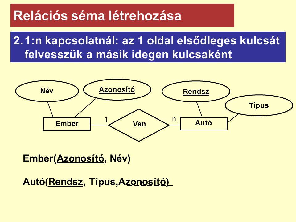 2.1:n kapcsolatnál: az 1 oldal elsődleges kulcsát felvesszük a másik idegen kulcsaként Relációs séma létrehozása Ember AzonosítóNév Ember(Azonosító, N
