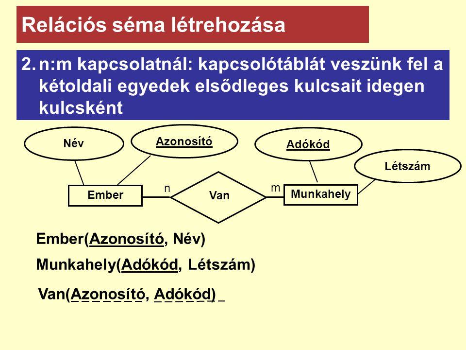 2.n:m kapcsolatnál: kapcsolótáblát veszünk fel a kétoldali egyedek elsődleges kulcsait idegen kulcsként Relációs séma létrehozása Ember AzonosítóNév E