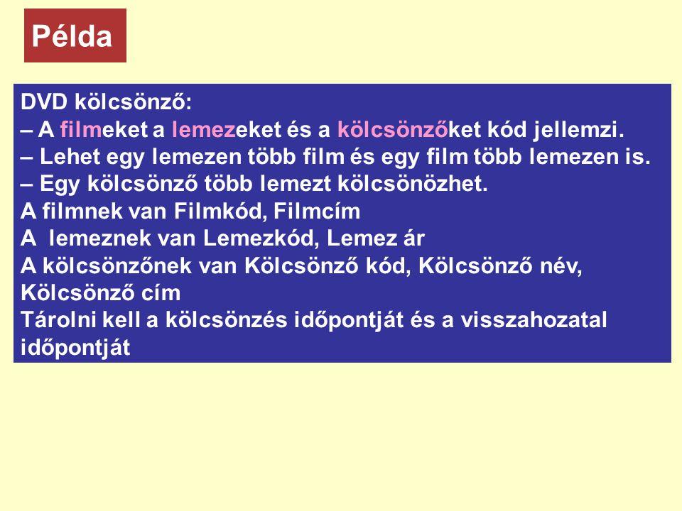 FilmLemez Kölcsönző