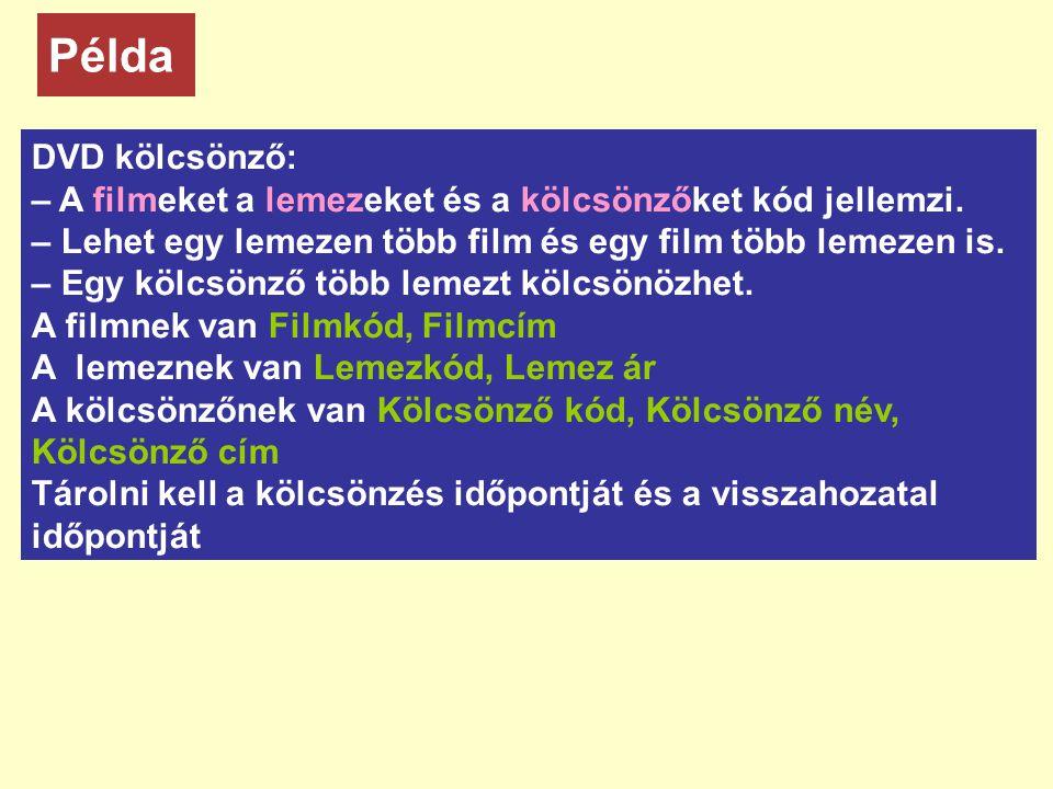 FilmLemez Kölcsönző FilmkódFilmcímLemezkódLemezárKölcskódKölcsnévKölcscím