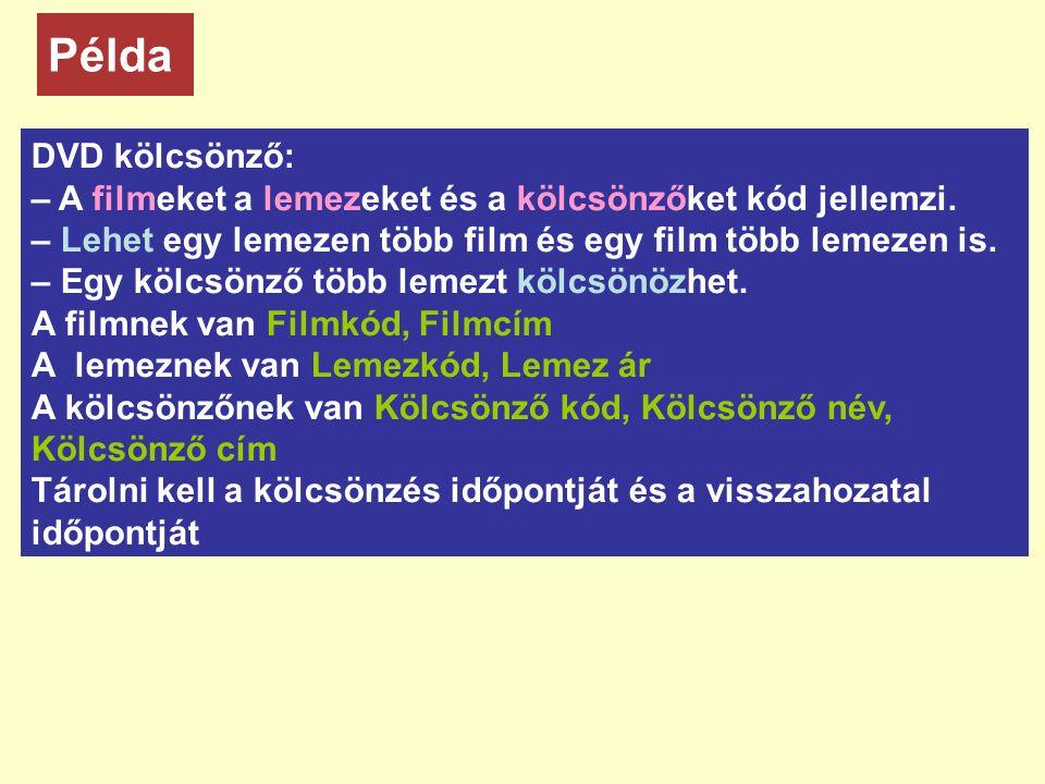 FilmLemez Kölcsönző FilmkódFilmcímLemezkódLemezárKölcskódKölcsnévKölcscím Van n m Kölcs.