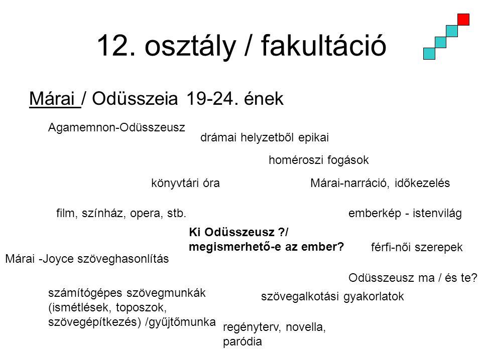 12. osztály / fakultáció Márai / Odüsszeia 19-24. ének drámai helyzetből epikai homéroszi fogások Agamemnon-Odüsszeusz Márai-narráció, időkezelés férf