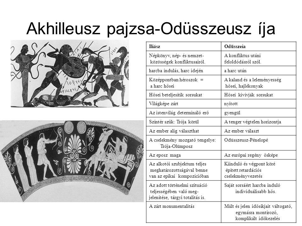 Akhilleusz pajzsa-Odüsszeusz íja IliászOdüsszeia Népkönyv, nép- és nemzet- közösségek konfliktusairól. A konfliktus utáni feloldódásról szól. harcba i