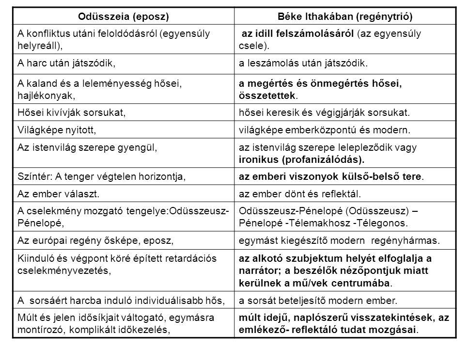 Odüsszeia (eposz)Béke Ithakában (regénytrió) A konfliktus utáni feloldódásról (egyensúly helyreáll), az idill felszámolásáról (az egyensúly csele). A