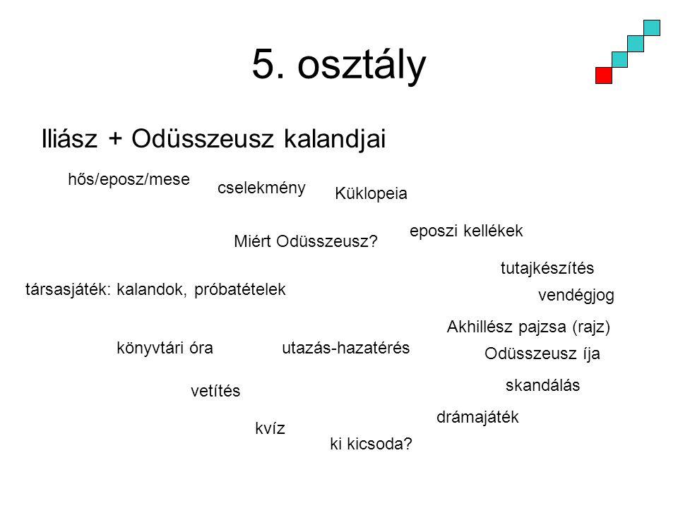 5. osztály Iliász + Odüsszeusz kalandjai cselekmény Küklopeia hős/eposz/mese eposzi kellékek vendégjog Akhillész pajzsa (rajz) skandálás ki kicsoda? k