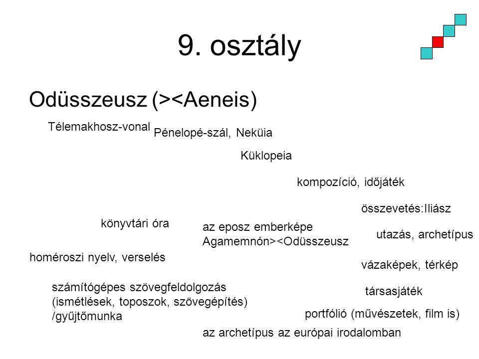 9. osztály Odüsszeusz (><Aeneis) Pénelopé-szál, Neküia Küklopeia Télemakhosz-vonal kompozíció, időjáték utazás, archetípus vázaképek, térkép társasját