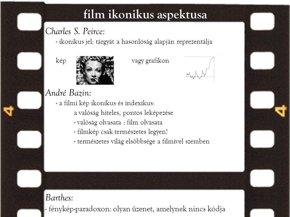film ikonikus aspektusa Charles S. Peirce: - ikonikus jel: tárgyát a hasonlóság alapján reprezentálja képvagy grafikon André Bazin: - a filmi kép ikon