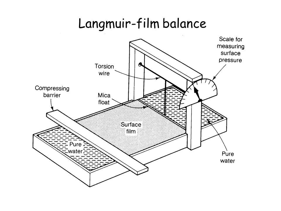 Langmuir-film balance