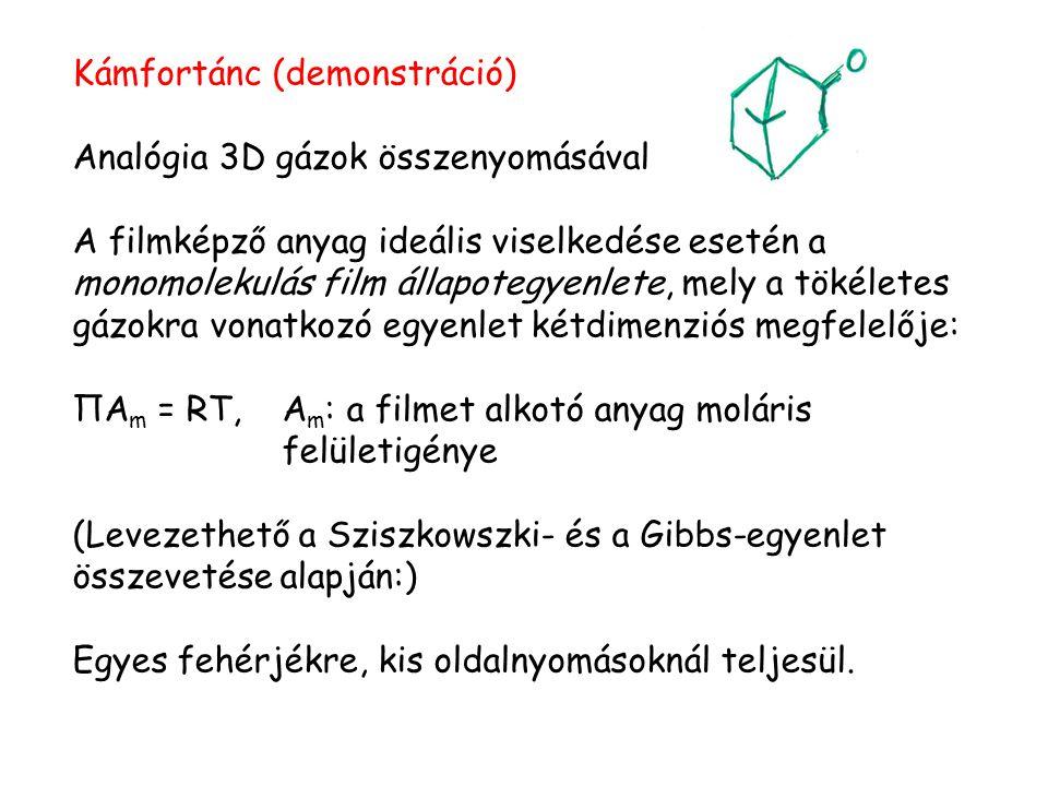 Kámfortánc (demonstráció) Analógia 3D gázok összenyomásával A filmképző anyag ideális viselkedése esetén a monomolekulás film állapotegyenlete, mely a