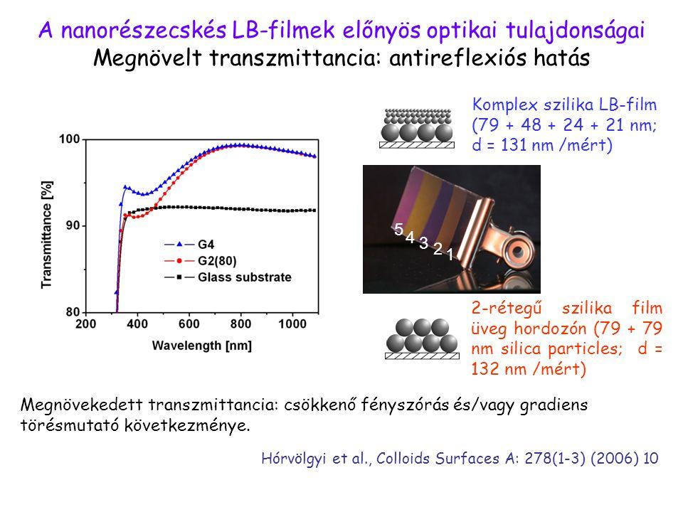 2-rétegű szilika film üveg hordozón (79 + 79 nm silica particles; d = 132 nm /mért) Komplex szilika LB-film (79 + 48 + 24 + 21 nm; d = 131 nm /mért) A