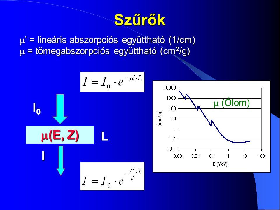 Szűrők  ' = lineáris abszorpciós együttható (1/cm)  = tömegabszorpciós együttható (cm 2 /g)  (E, Z) I0I0 I L  (Ólom)