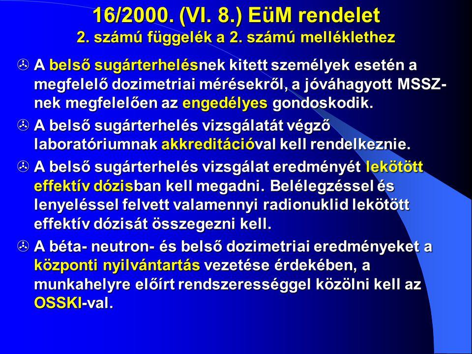 16/2000. (VI. 8.) EüM rendelet 2. számú függelék a 2. számú melléklethez  A belső sugárterhelésnek kitett személyek esetén a megfelelő dozimetriai mé