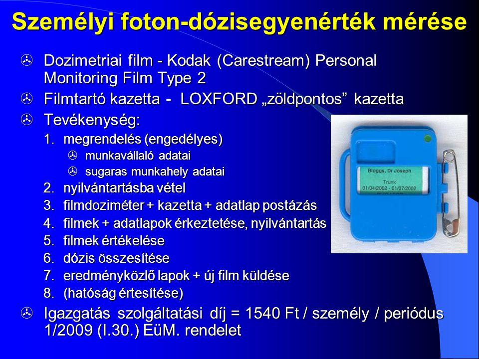"""Személyi foton-dózisegyenérték mérése  Dozimetriai film - Kodak (Carestream) Personal Monitoring Film Type 2  Filmtartó kazetta - LOXFORD """"zöldponto"""