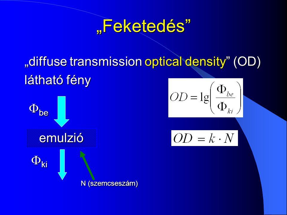 Dózis-feketedés görbe (Hurter-Driffield, 1890) szolarizáció váll kvázi-lineáris szakasz fátyol