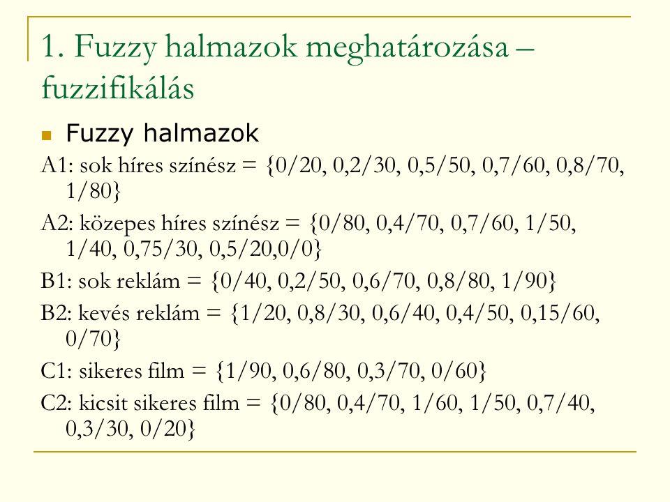 1. Fuzzy halmazok meghatározása – fuzzifikálás  Fuzzy halmazok A1: sok híres színész = {0/20, 0,2/30, 0,5/50, 0,7/60, 0,8/70, 1/80} A2: közepes híres