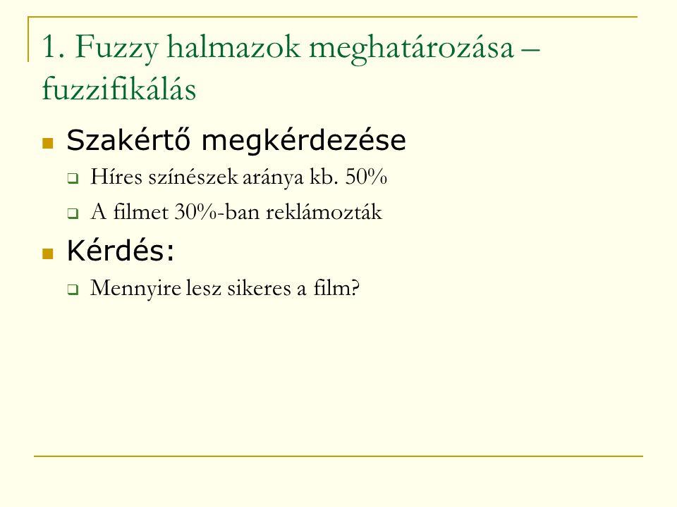 1. Fuzzy halmazok meghatározása – fuzzifikálás  Szakértő megkérdezése  Híres színészek aránya kb.