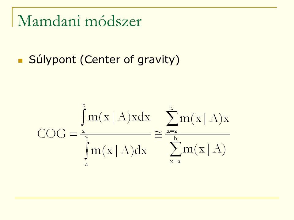 Mamdani módszer  Súlypont (Center of gravity)