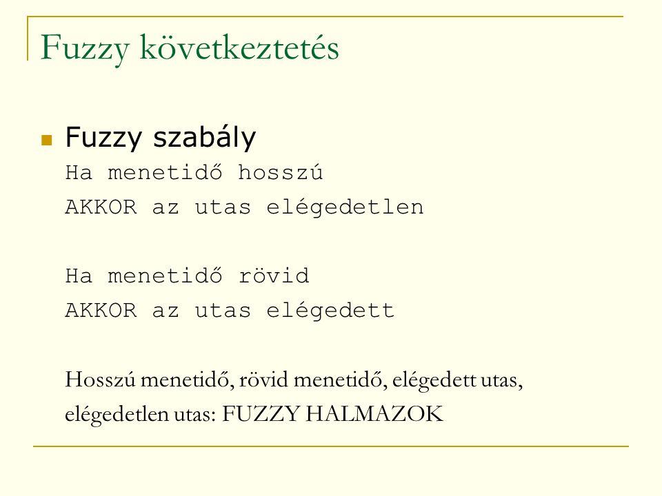 Fuzzy következtetés  Fuzzy szabály Ha menetidő hosszú AKKOR az utas elégedetlen Ha menetidő rövid AKKOR az utas elégedett Hosszú menetidő, rövid menetidő, elégedett utas, elégedetlen utas: FUZZY HALMAZOK