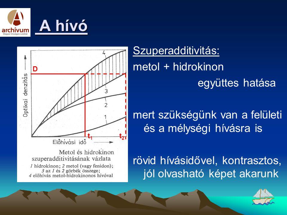 A hívó A hívó Szuperadditivitás: metol + hidrokinon együttes hatása mert szükségünk van a felületi és a mélységi hívásra is rövid hívásidővel, kontras