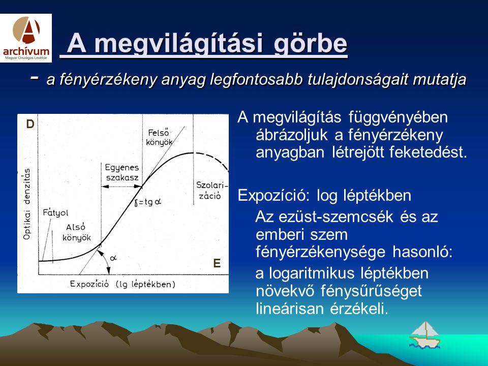 A megvilágítási görbe - a fényérzékeny anyag legfontosabb tulajdonságait mutatja A megvilágítási görbe - a fényérzékeny anyag legfontosabb tulajdonság