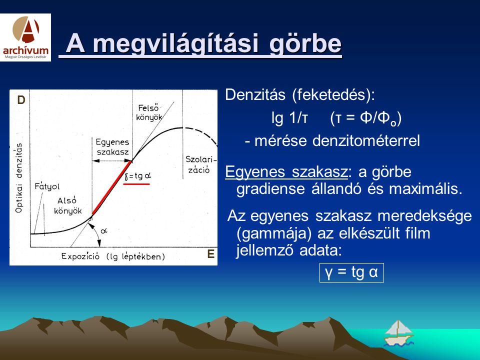 A megvilágítási görbe A megvilágítási görbe Denzitás (feketedés): lg 1/τ (τ = Φ/Φ o ) - mérése denzitométerrel Egyenes szakasz: a görbe gradiense álla