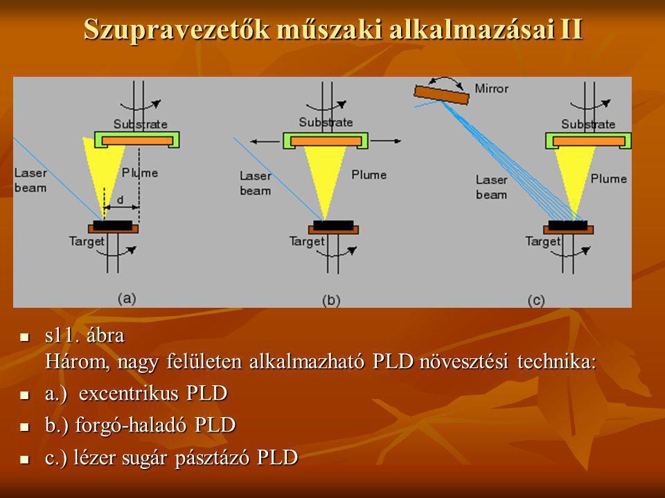 Szupravezetők műszaki alkalmazásai II  s11. ábra Három, nagy felületen alkalmazható PLD növesztési technika:  a.) excentrikus PLD  b.) forgó-haladó