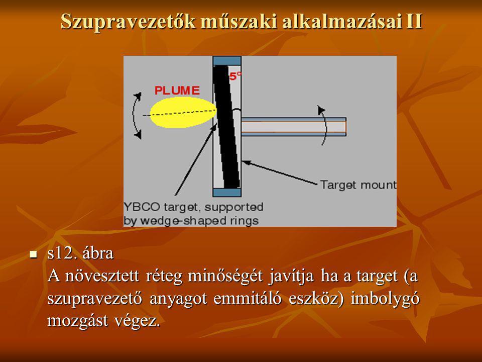 Szupravezetők műszaki alkalmazásai II  s12. ábra A növesztett réteg minőségét javítja ha a target (a szupravezető anyagot emmitáló eszköz) imbolygó m