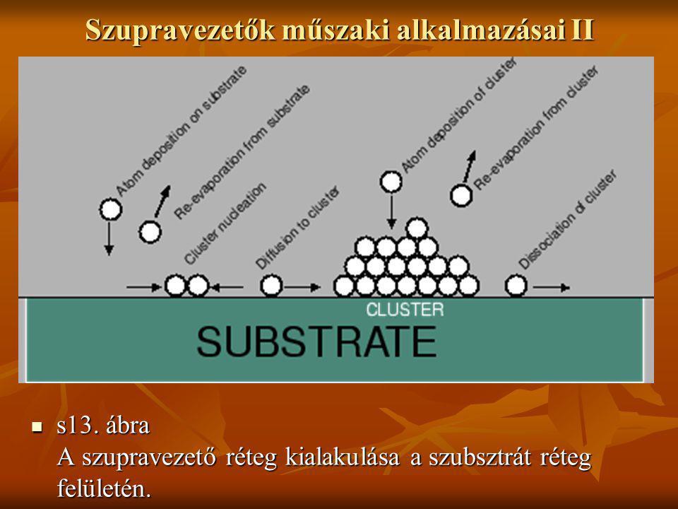 Szupravezetők műszaki alkalmazásai II  s13.