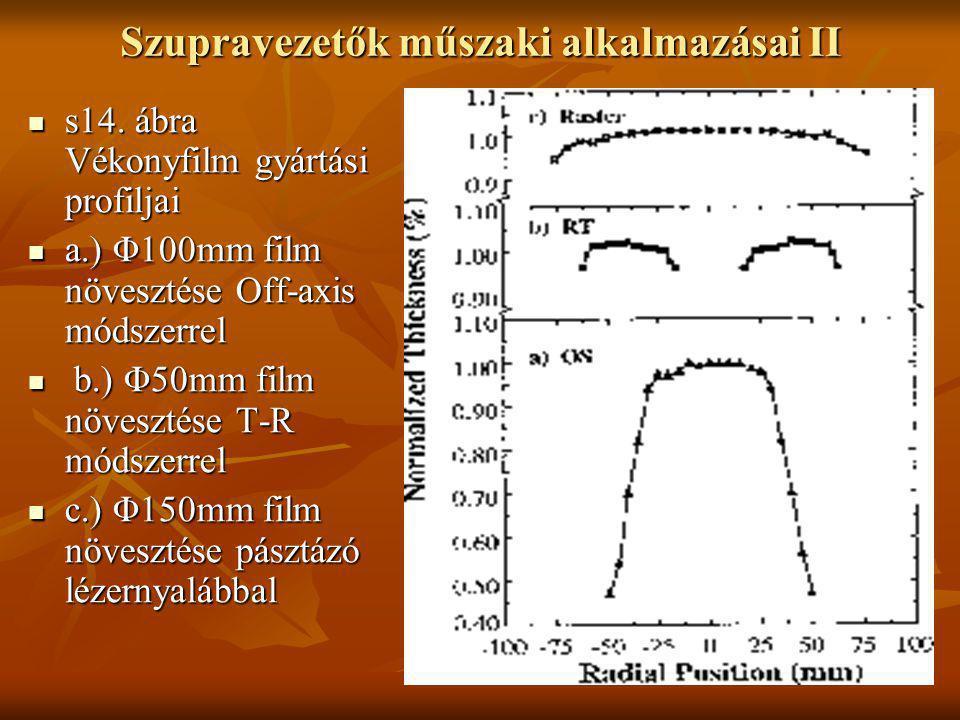 Szupravezetők műszaki alkalmazásai II  s14. ábra Vékonyfilm gyártási profiljai  a.) Φ100mm film növesztése Off-axis módszerrel  b.) Φ50mm film növe