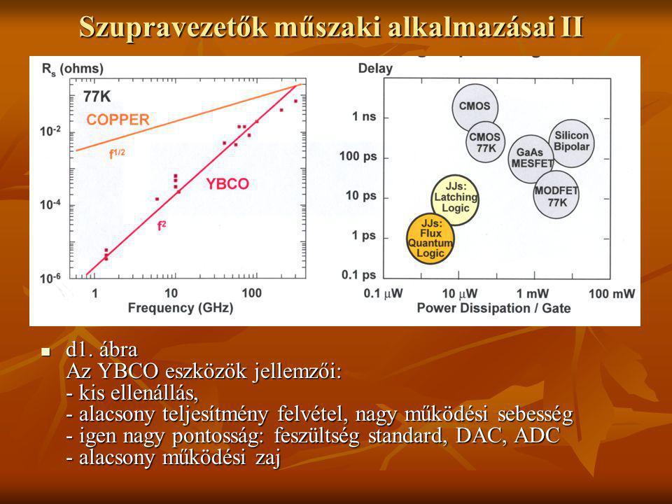 Szupravezetők műszaki alkalmazásai II  d1. ábra Az YBCO eszközök jellemzői: - kis ellenállás, - alacsony teljesítmény felvétel, nagy működési sebessé