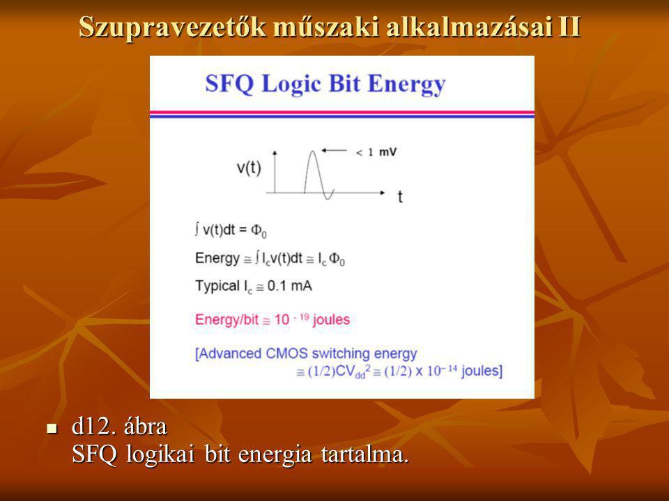 Szupravezetők műszaki alkalmazásai II  d12. ábra SFQ logikai bit energia tartalma.