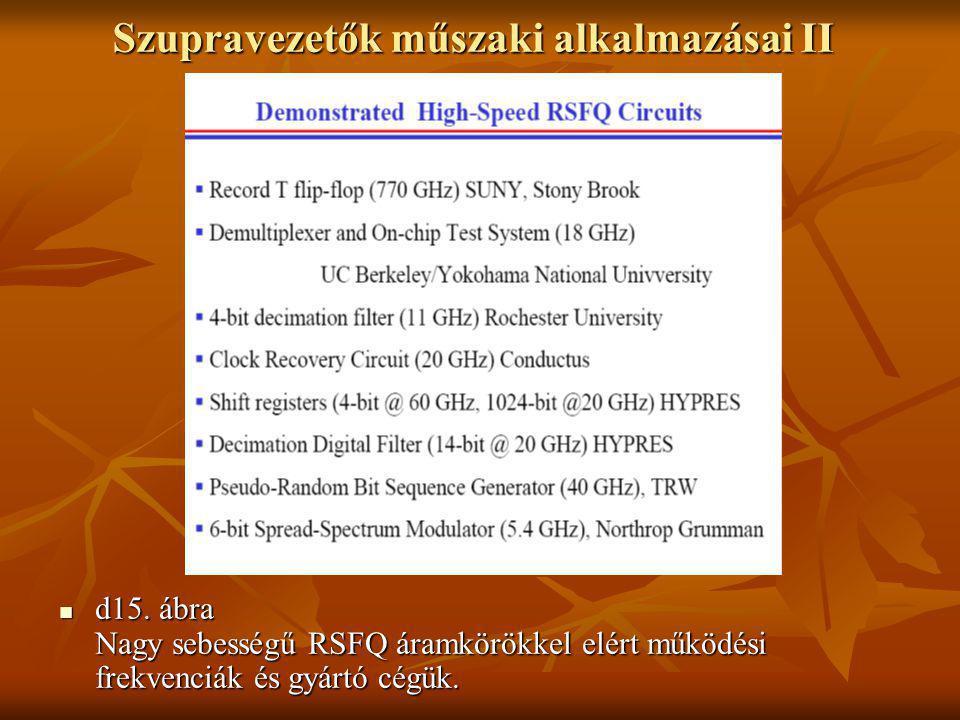 Szupravezetők műszaki alkalmazásai II  d15. ábra Nagy sebességű RSFQ áramkörökkel elért működési frekvenciák és gyártó cégük.