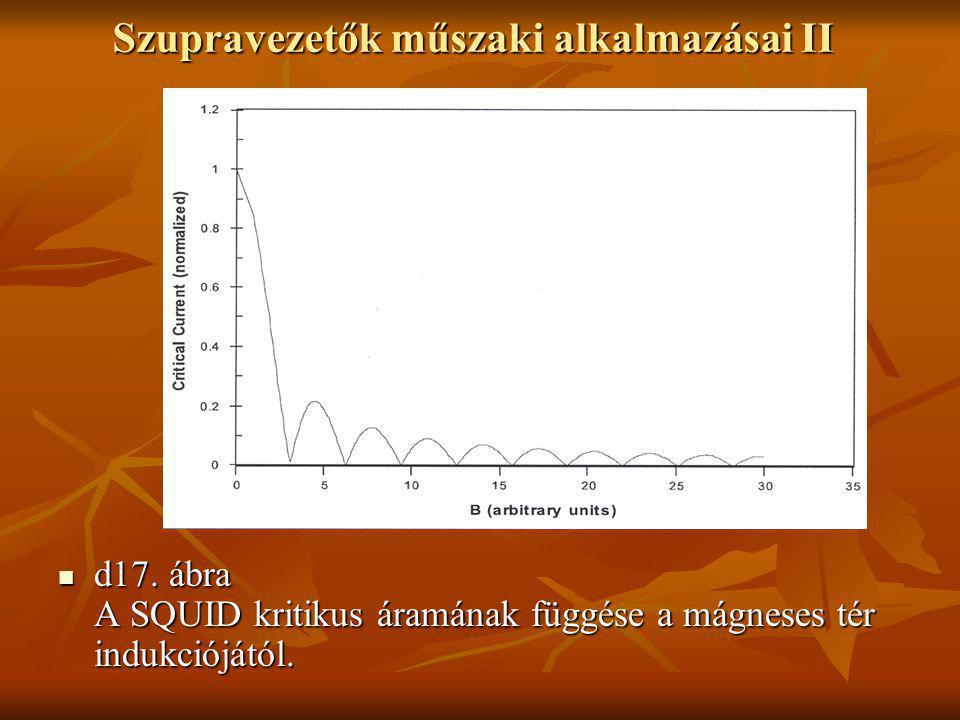 Szupravezetők műszaki alkalmazásai II  d17.