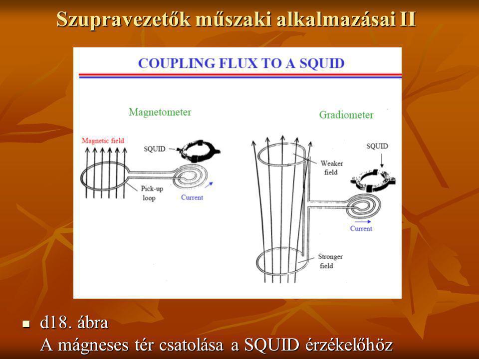 Szupravezetők műszaki alkalmazásai II  d18. ábra A mágneses tér csatolása a SQUID érzékelőhöz