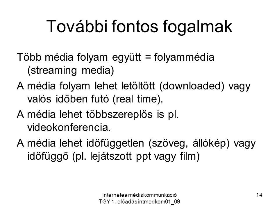 Internetes médiakommunkáció TGY 1.