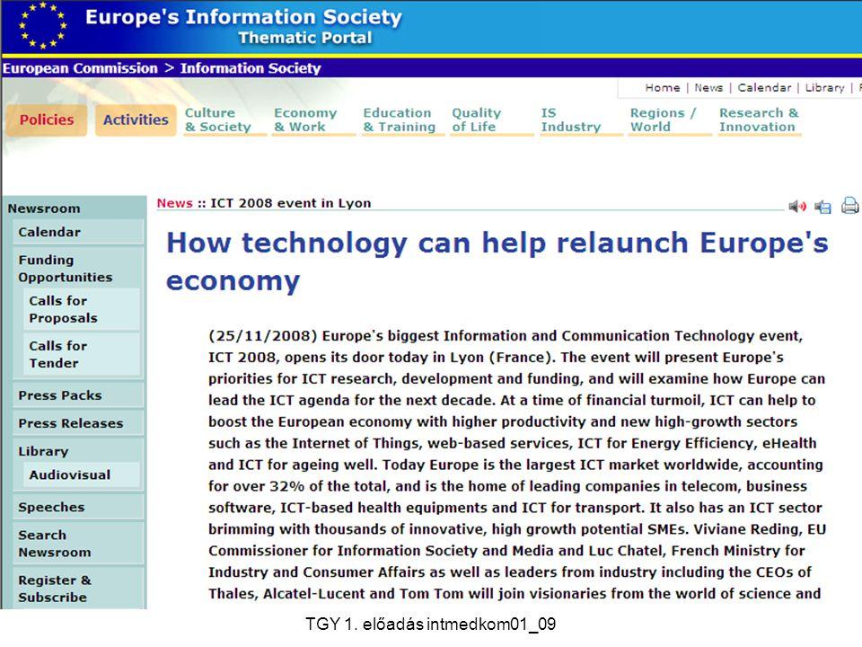 Internetes médiakommunkáció TGY 1. előadás intmedkom01_09 34