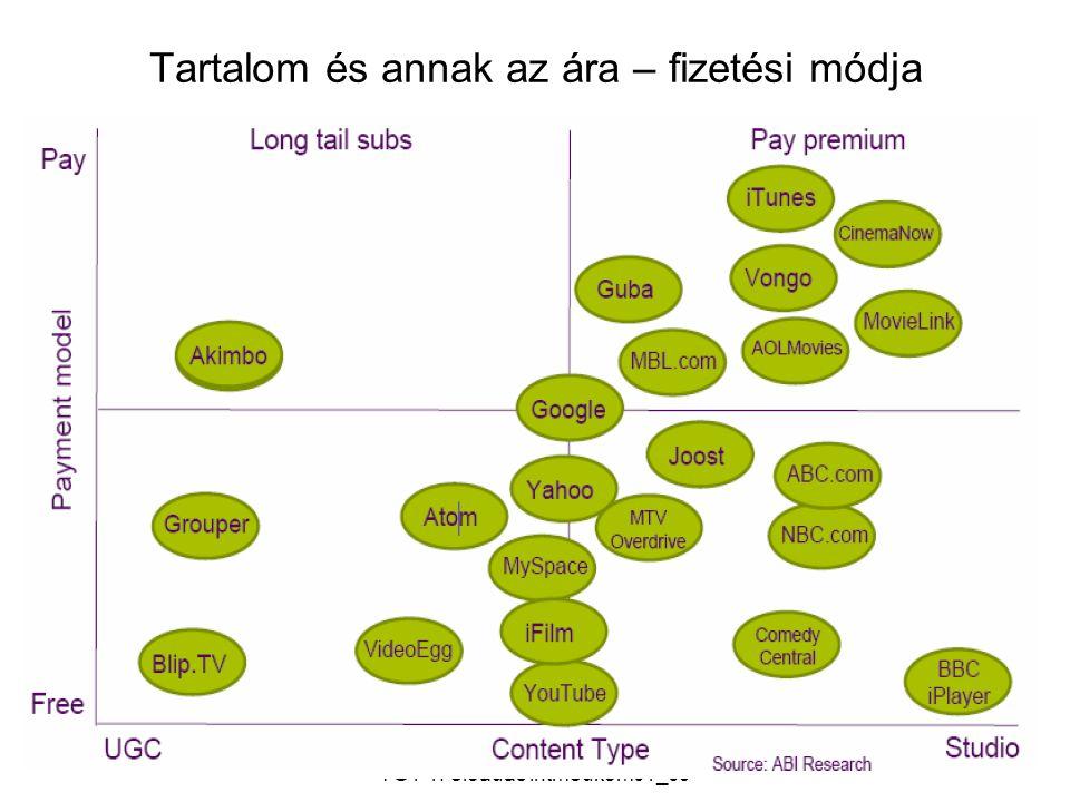 9 Tartalom és annak az ára – fizetési módja