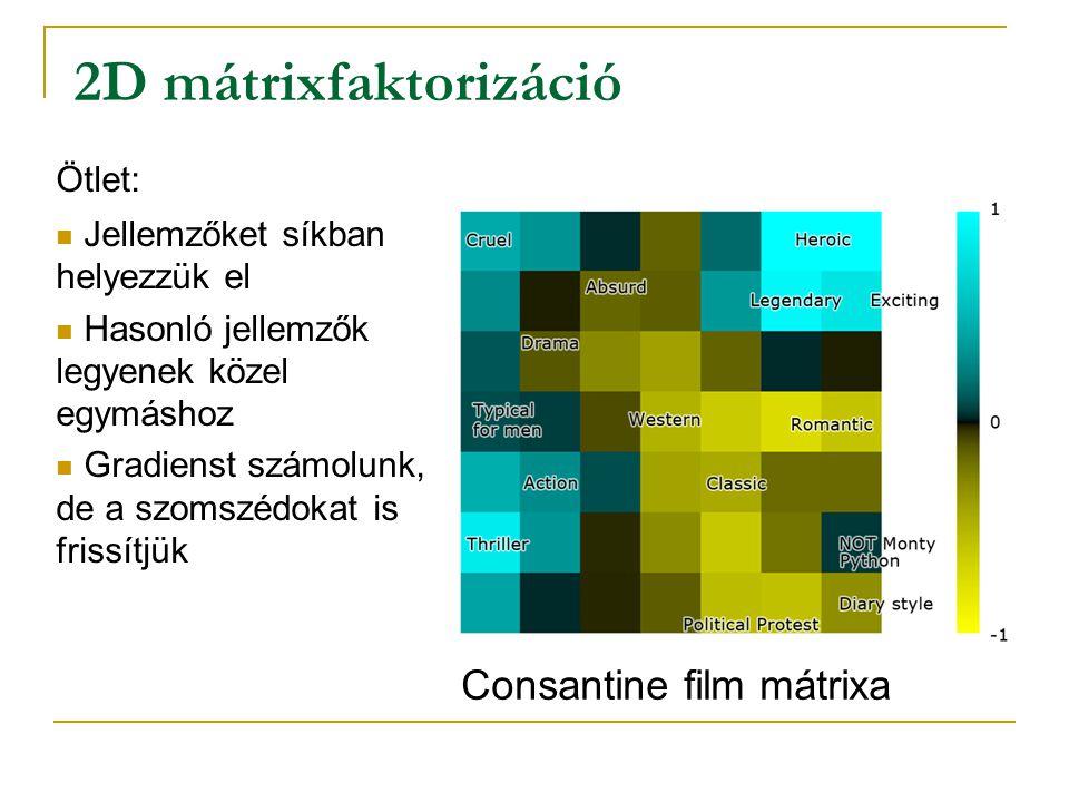 2D mátrixfaktorizáció Ötlet:  Jellemzőket síkban helyezzük el  Hasonló jellemzők legyenek közel egymáshoz  Gradienst számolunk, de a szomszédokat i