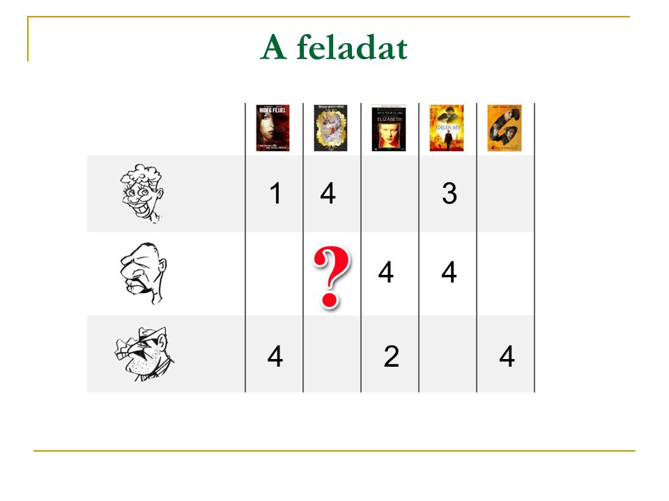 A jelenség az (U, I, R) véletlen hármassal modellezhető.