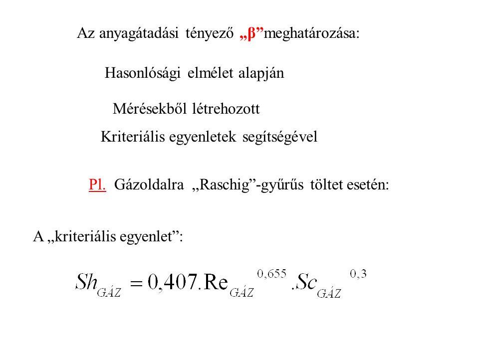 """Az anyagátadási tényező """"β meghatározása: Hasonlósági elmélet alapján Kriteriális egyenletek segítségével Pl."""
