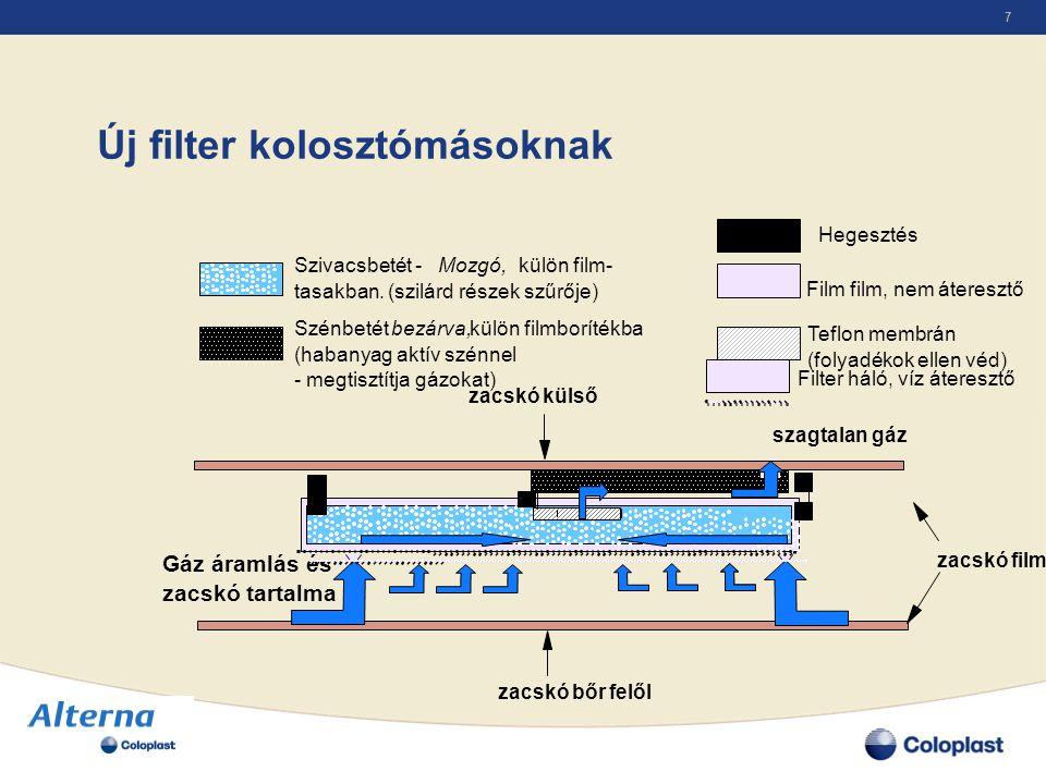 7 Új filter kolosztómásoknak Filter háló, víz áteresztő