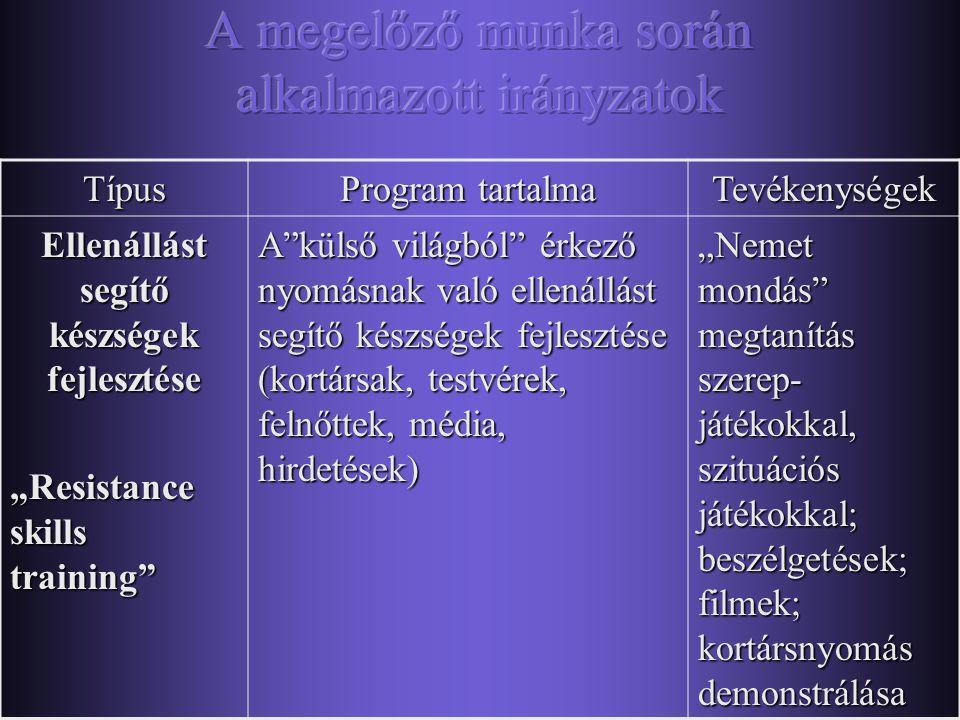Típus Program tartalma Tevékenységek Önbecsülést fejlesztő program A cél az egyéni fontosság érzésének, önbecsülésnek a fejlesztése. Problémákkal, neh
