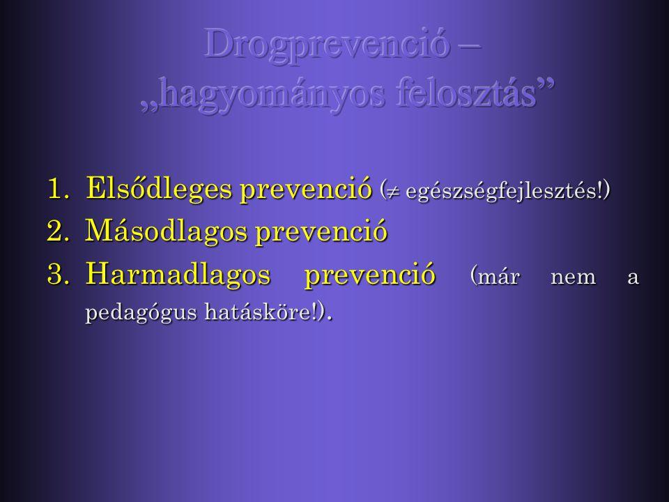  Korszerű egészségnevelési tanterv, tananyag megléte  Nevesítsük-e a drogprevenciót.