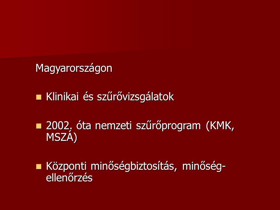Magyarországon  Klinikai és szűrővizsgálatok  2002. óta nemzeti szűrőprogram (KMK, MSZÁ)  Központi minőségbiztosítás, minőség- ellenőrzés