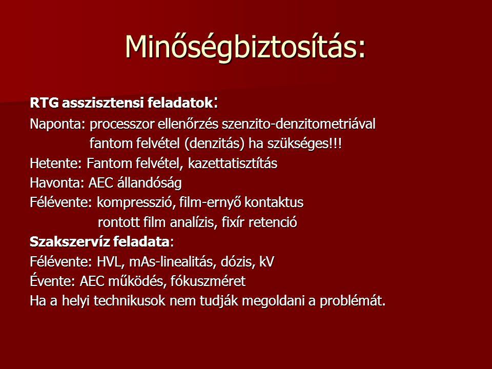Minőségbiztosítás: RTG asszisztensi feladatok : Naponta: processzor ellenőrzés szenzito-denzitometriával fantom felvétel (denzitás) ha szükséges!!! fa
