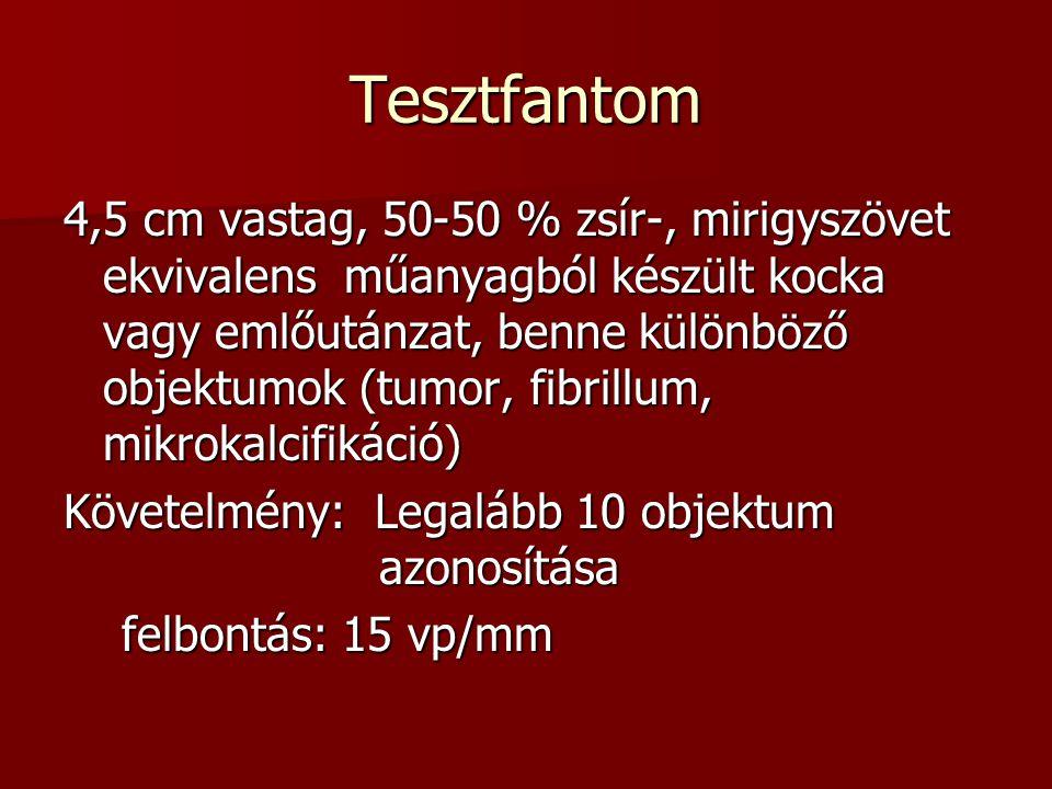 Tesztfantom 4,5 cm vastag, 50-50 % zsír-, mirigyszövet ekvivalens műanyagból készült kocka vagy emlőutánzat, benne különböző objektumok (tumor, fibril